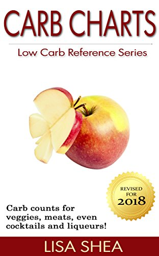 Carb Charts - Low Carb Reference (99 Wine Labels)