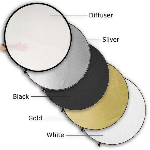 "Fotodiox 42"" 5-in-1 Reflector Pro, Premium Grade Collapsible Disc, Soft Silver/Gold/Black/White/Diffuser"