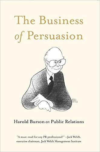 persuasion in business
