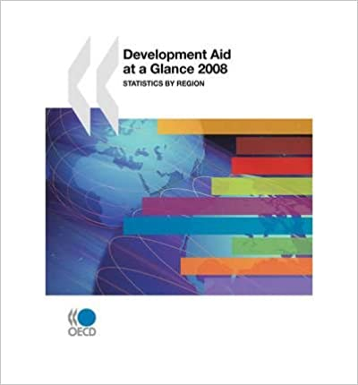 Development Aid at a Glance: Statistics by Region