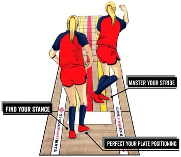 Baseball/Softball Dual Purpose Instructional Pitching Mat