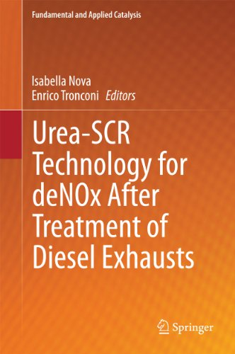 Emissions Catalytic Converter (Urea-SCR Technology for deNOx After Treatment of Diesel Exhausts (Fundamental and Applied Catalysis))