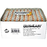 NABC UltraLast ULA100AAAB AAA Size Battery Bulk Value Pack (ULA100AAAB) -