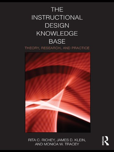 - The Instructional Design Knowledge Base: Theory, Research, and Practice