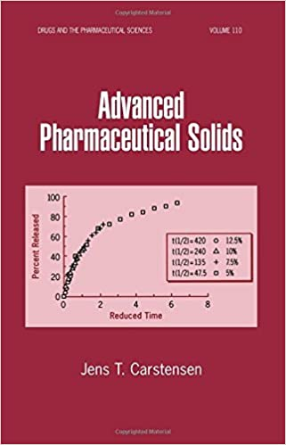 polymorphism in pharmaceutical solids ebook free download