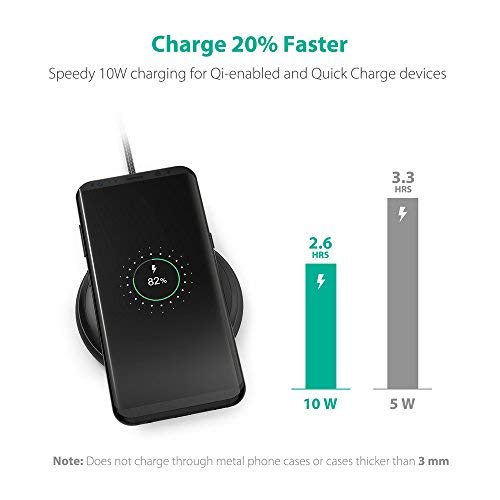 Fast Wireless Charger RAVPower 7.5W Compatible iPhone Xs MAX/XR/XS/X/8/8 Plus, with HyperAir, 10W Compatible Galaxy S9, S9+, S8, S7 & Note 8 and All Qi-enabled Devices (QC 3.0 Adapter Included) by RAVPower (Image #6)