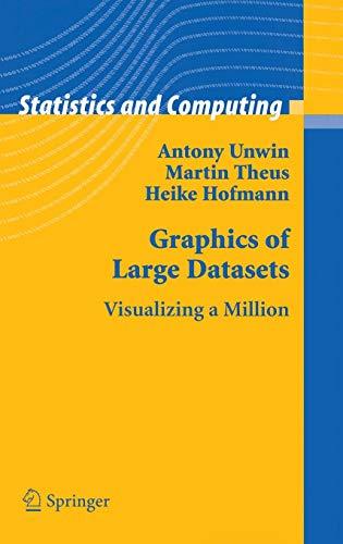 Graphics of Large Datasets: Visualizing a Million (Statistics and Computing)
