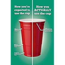 """How to use the Red Solo Cup 24""""x36"""" Art Print Poster"""