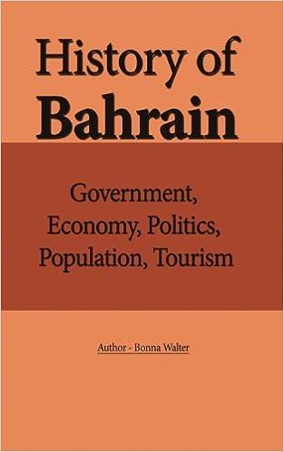 History of Bahrain: Government, Economy, Politics