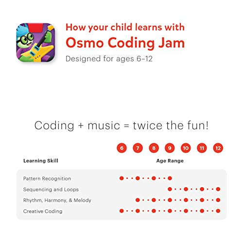 Osmo Coding Jam ( Base required) by Osmo (Image #5)