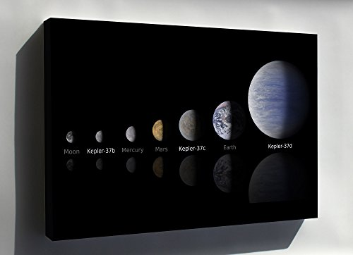 Canvas 16x24; Kepler Extra Solar Exo Planets Compared To Earth Mars Mercury (The Size Of Mercury Compared To Earth)