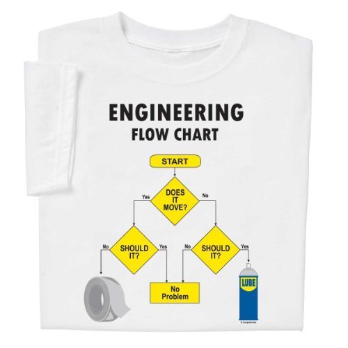 Flow Control Stem (ComputerGear Funny Engineer T Shirt Flow Chart Engineering Geek Nerd Tee, M)