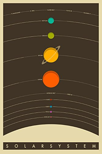 Solar System Poster 24 36in
