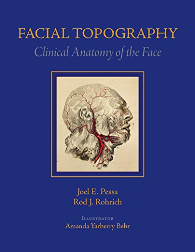 Facial Topography: Clinical Anatomy of the Face Pdf