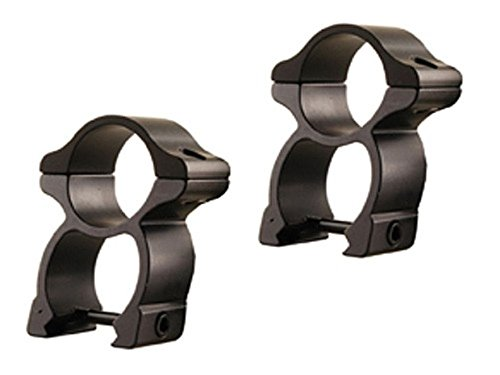 Leupold Rifleman Detachable See-Thru High Rings Matte 55880