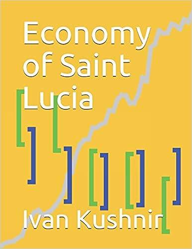 Economy of Saint Lucia