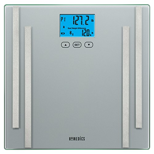 body fat scale homedics - 1