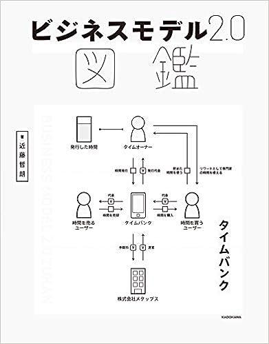 ビジネスモデル2.0図鑑で自社の位置づけを明確にしよう