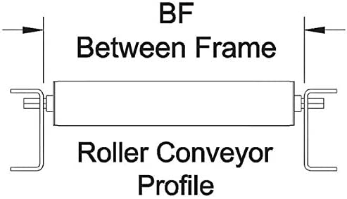 Replacement Roller Dia 1.9 in BF 22 in