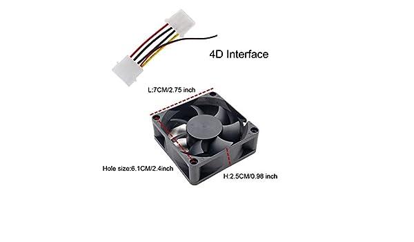 F-Yi 70 x 70 x 25mm 24V DC Cooling Fan for Chassis Power Supply Control Panel Heatsink USB Port