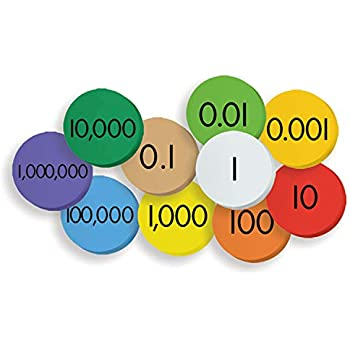 photograph relating to Place Value Disks Printable named : Discovering Products Issue Great importance Disks, Preset of 280