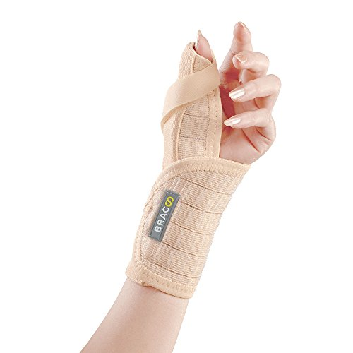 Bracoo Wrist Brace with Thumb Stabilizer, Removable Orthosis for Chronic Tenosynovitis, Carpal Tunnel Syndrome Relief, Sprains (Left Hand), TP31, 1 (Thumb Assist)
