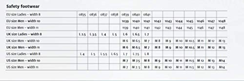 Chaussure 1139 0902 W11 Kenya Noir 901 Mascot F0025 De Sécurité 39 xPnHaqEX