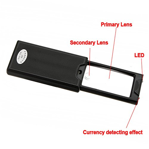 Pullout Illuminated LED Jeweler Eye Loupe Magnifying Glass Magnifier Watch Repair Tool 2.5x 45x -