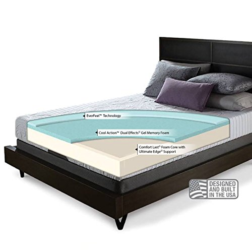 Serta iComfort insight EverFeel Mattress with Low Profile Box Spring (Queen)