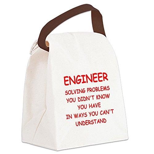 Invention Of School Bag - 5