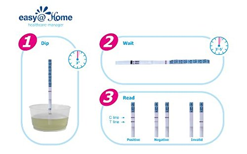 EasyHome-50-Ovulation-Test-Strips-Kit-the-Reliable-Ovulation-Predictor-Kit-50-LH-Test