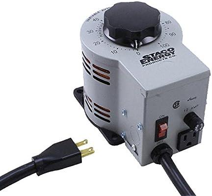 Staco Energy Products - Energy Etfs