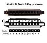 EastRock Blues Harmonica Mouth Organ 10 Hole C