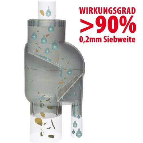 Fallrohrfilter T33 zink-grau Regensammler