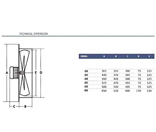 da parete Ventilatore da parete industriale da 500 mm ventilatore assiale ventilatore da incasso ventilatore da parete assiale 5200m3h