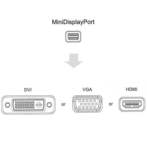 CableDeconn 4-in-1 Mini Displayport (Compatible Thunderbolt) to Hdmi/dvi/vga Adapter Cable with Audio Output Converter for Apple Macbook Air Microsoft Surface Pro Supports 3 Monitors At the Same Time by CableDeconn (Image #8)