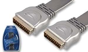 Pro Signal–Cable euroconector HQ plano de 1,8m psg02998