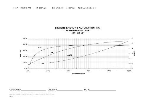 Siemens 1le21211aa114aa3 1 Hp 3600 Rpm 230460 Volt 143t General
