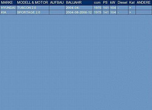 ETS-EXHAUST 3203 Hosenrohr f/ür TUSCON 2.0 141hp 2004- // SPORTAGE 2.0 141hp 2004-2008