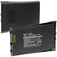 Synergy Digital Cordless Phone Battery - Replacement for CISCO 74-4951-01, 74-4958-01, 74-4957-01 Rev. C1, 74-4957-01, 74-4957-01 Rev. C1 Cordless Phone Batteries
