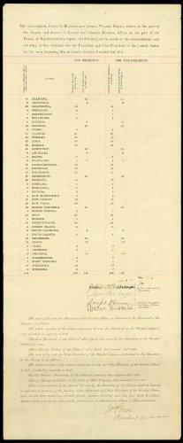 President Theodore Roosevelt - Document Unsigned With Joseph W. Bailey, Joseph H. Gaines, Gordon - Theodore Bailey