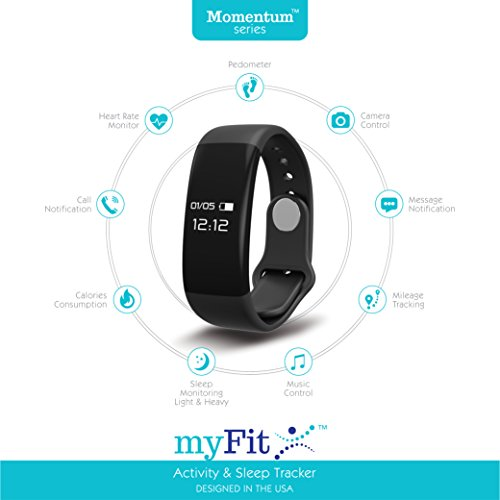 Heart Rate Monitor Ring - 2