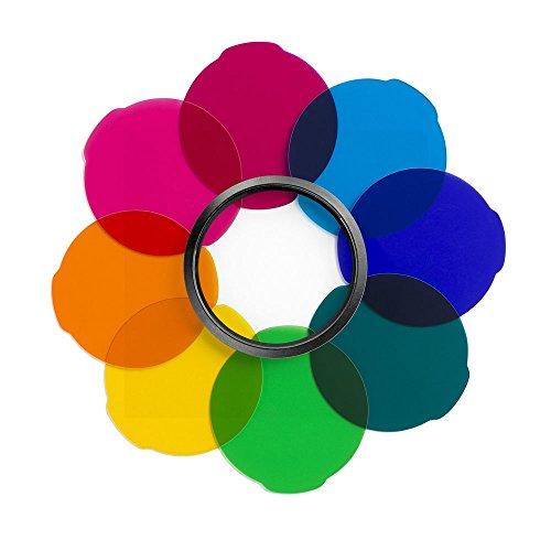 Manfrotto LUMIMUSE Accessory Multicolour Filter Kit