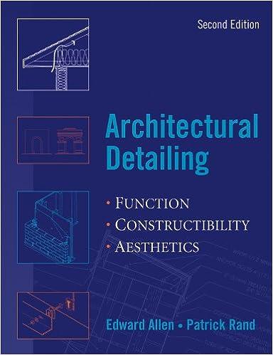 detail in contemporary concrete architecture ebook