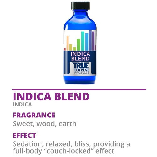 TRUE TERPENE PROFILES INDICA BLEND 2ML BOTTLE