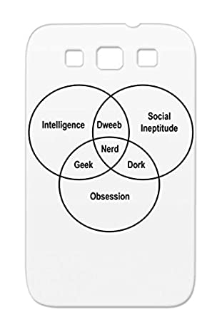 Nerd Geek Dork Dweeb Venn Diagram Tpu Funny Venn Diagram Culture
