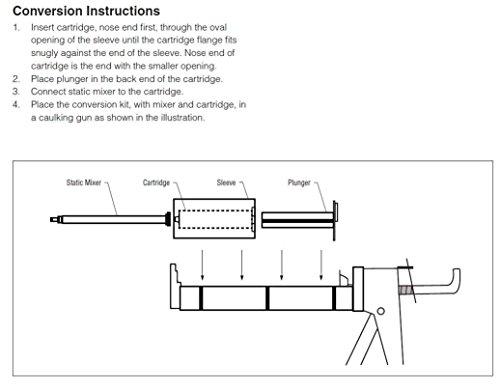 3M ScotchWeld DP420 Off-White 20-Minute Toughened Epoxy Adhesive Caulk Adapter Kit (50ml w/Caulk Gun Adapter Kit) by MMM-3M Scotch-Weld (Image #5)