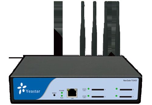 Yeastar NeoGate TG400 - Channels Voip