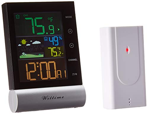 Most Popular Weather Instruments