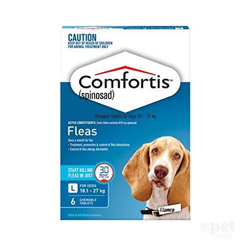 Comfortis Pet Meds Chewable Tablet for Dogs, bluee